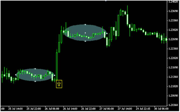 Forex real time technical analysis
