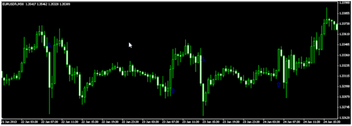 Bank fx trading strategies