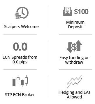 Ecn or stp for scalping forex